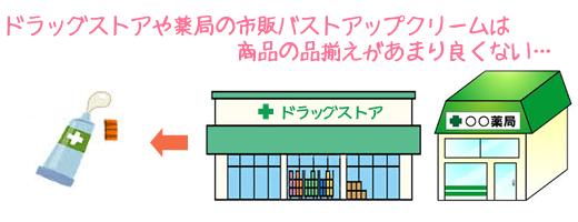 家族に購入を知られたくない場合はドラッグストアや薬局で市販の商品を買いましょう